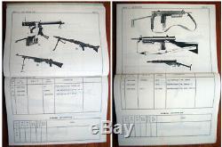 Idf Hébreu Catalogue Des Armes À Feu Weapon Israël Fusil Pistolet Machine Mitraillette
